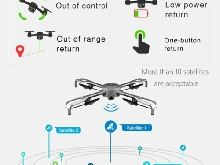 SMRC 5G Intelligent GPS Positioning Foldable Drone HD 1080P Quadcop MT