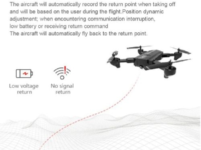 SG900-S RC Foldable Smart Selfie GPS Drone 720P HD Camera Altitude Hold